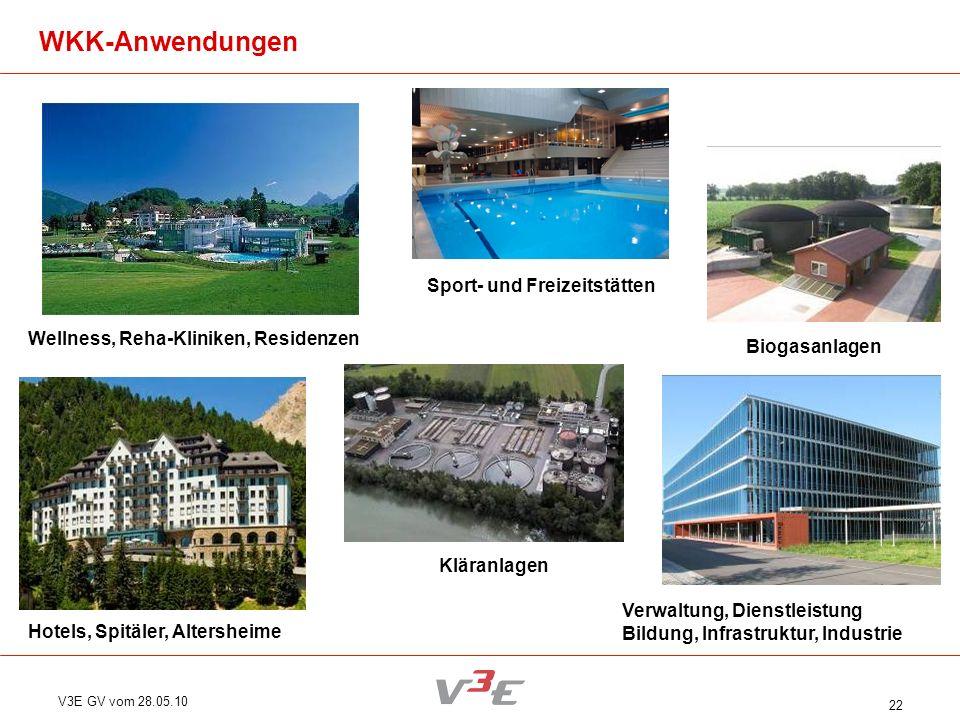 V3E GV vom 28.05.10 22 Wellness, Reha-Kliniken, Residenzen Sport- und Freizeitstätten WKK-Anwendungen Biogasanlagen Hotels, Spitäler, Altersheime Verw