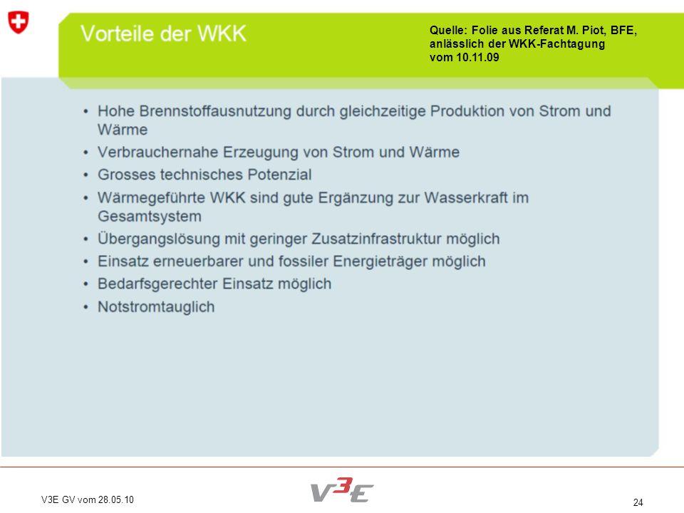 V3E GV vom 28.05.10 24 Quelle: Folie aus Referat M. Piot, BFE, anlässlich der WKK-Fachtagung vom 10.11.09