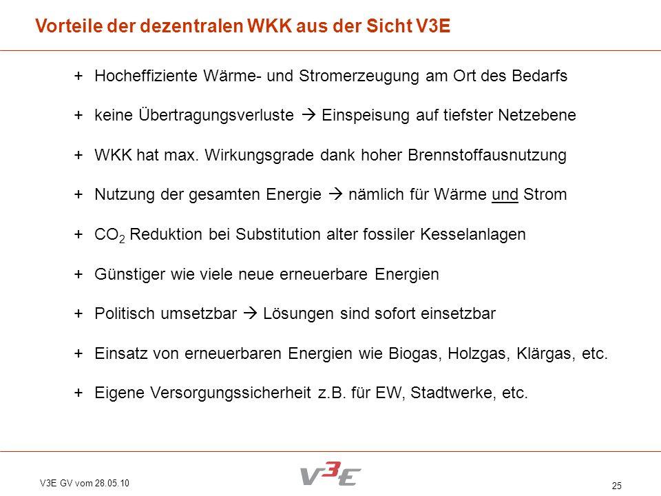V3E GV vom 28.05.10 25 Vorteile der dezentralen WKK aus der Sicht V3E +Hocheffiziente Wärme- und Stromerzeugung am Ort des Bedarfs + keine Übertragung