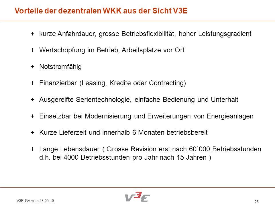 V3E GV vom 28.05.10 26 Vorteile der dezentralen WKK aus der Sicht V3E + kurze Anfahrdauer, grosse Betriebsflexibilität, hoher Leistungsgradient + Wert