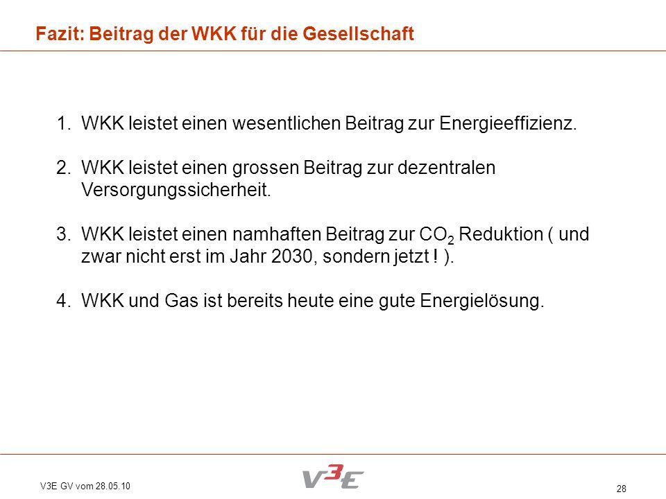 V3E GV vom 28.05.10 28 Fazit: Beitrag der WKK für die Gesellschaft 1.WKK leistet einen wesentlichen Beitrag zur Energieeffizienz. 2.WKK leistet einen