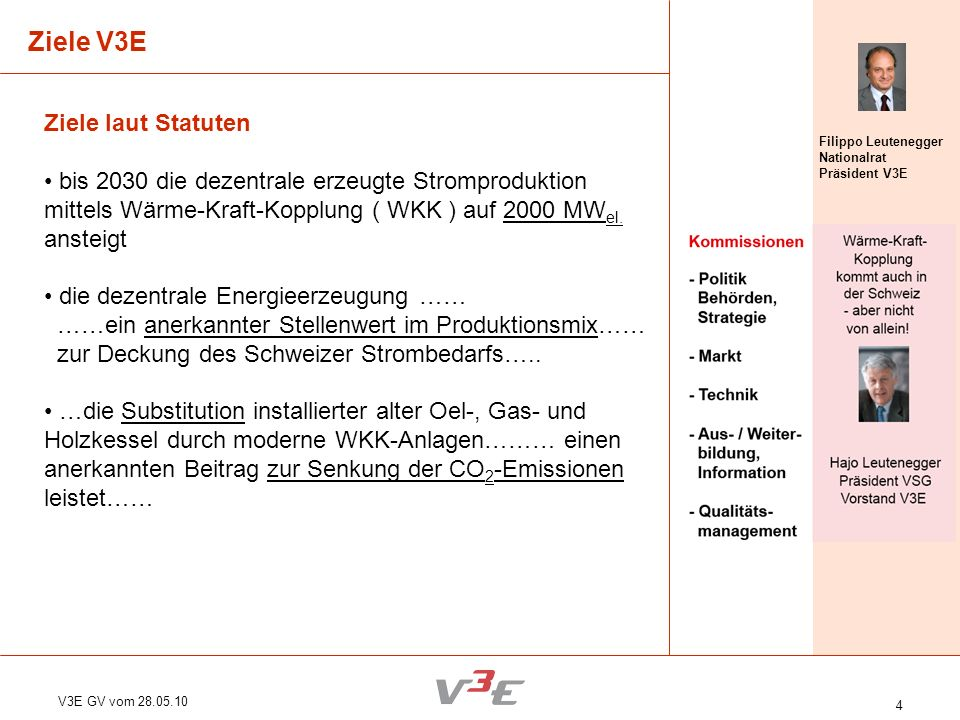 V3E GV vom 28.05.10 4 Ziele V3E Filippo Leutenegger Nationalrat Präsident V3E Ziele laut Statuten bis 2030 die dezentrale erzeugte Stromproduktion mit
