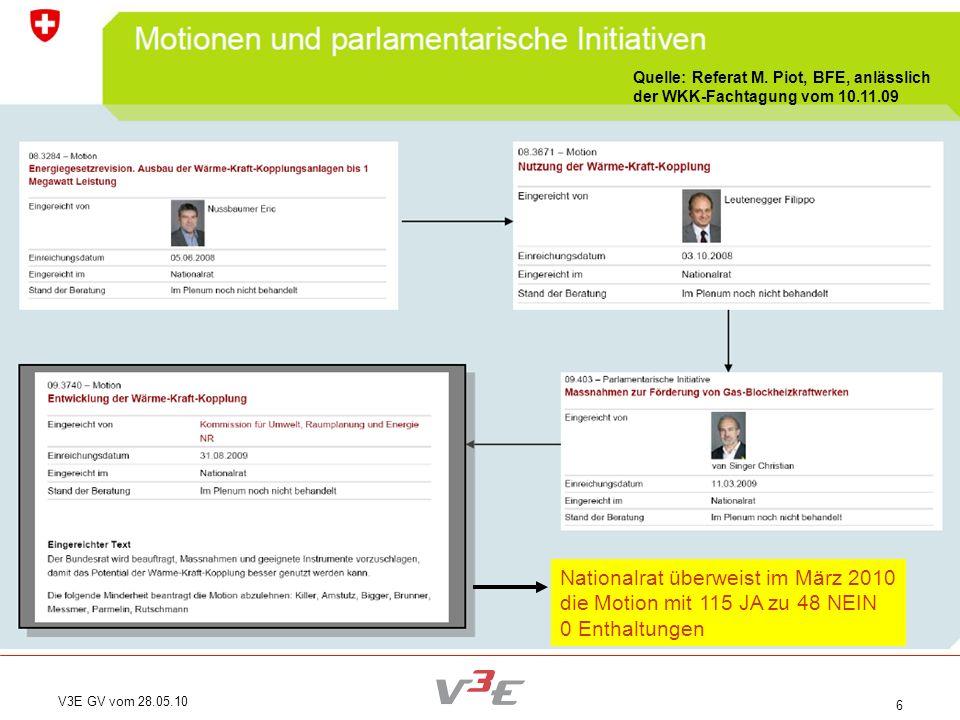 V3E GV vom 28.05.10 6 Quelle: Referat M. Piot, BFE, anlässlich der WKK-Fachtagung vom 10.11.09 Nationalrat überweist im März 2010 die Motion mit 115 J