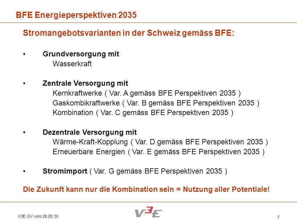 V3E GV vom 28.05.10 7 BFE Energieperspektiven 2035 Stromangebotsvarianten in der Schweiz gemäss BFE: Grundversorgung mit Wasserkraft Zentrale Versorgu