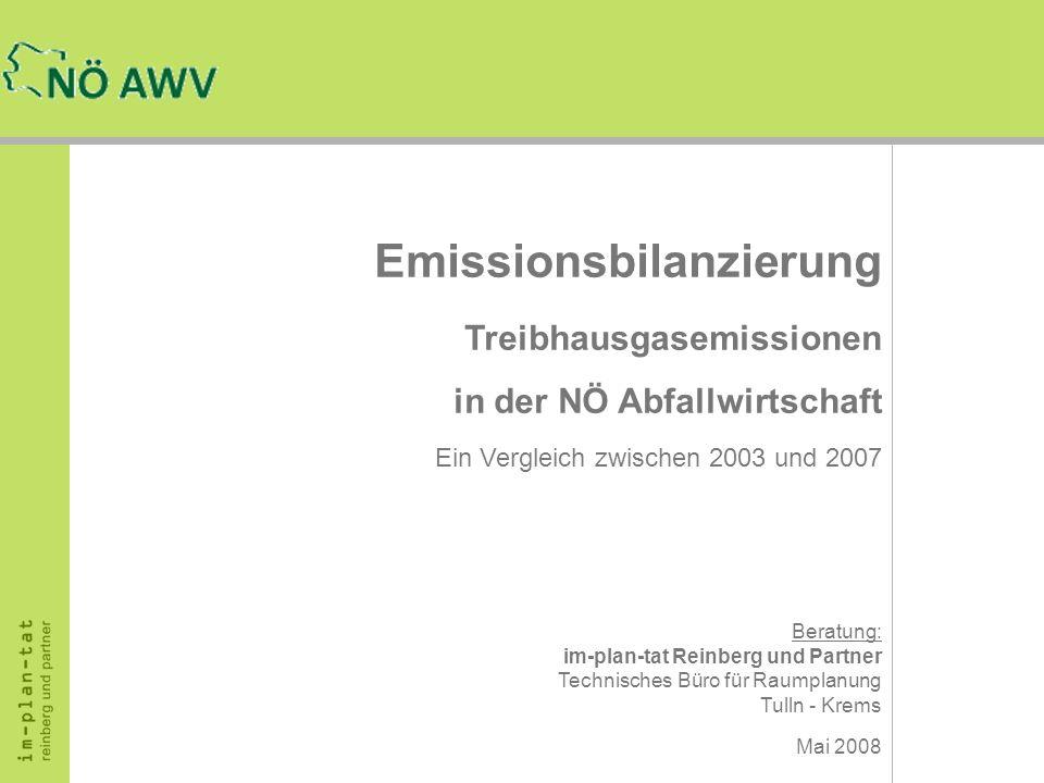 Emissionsbilanzierung Treibhausgasemissionen in der NÖ Abfallwirtschaft Ein Vergleich zwischen 2003 und 2007 Beratung: im-plan-tat Reinberg und Partne