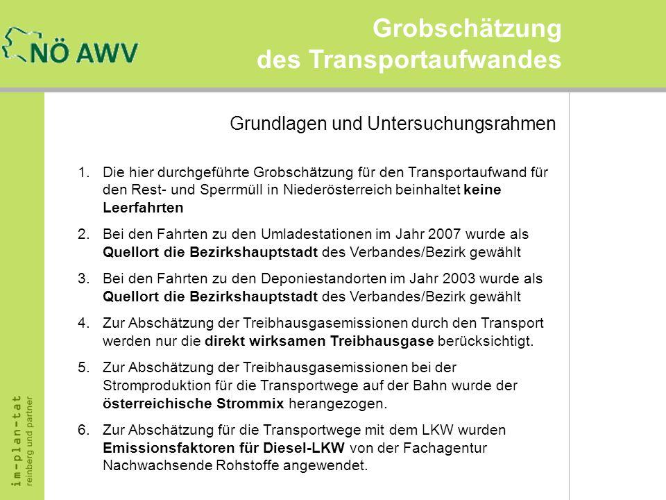 Grobschätzung des Transportaufwandes 1.Die hier durchgeführte Grobschätzung für den Transportaufwand für den Rest- und Sperrmüll in Niederösterreich b