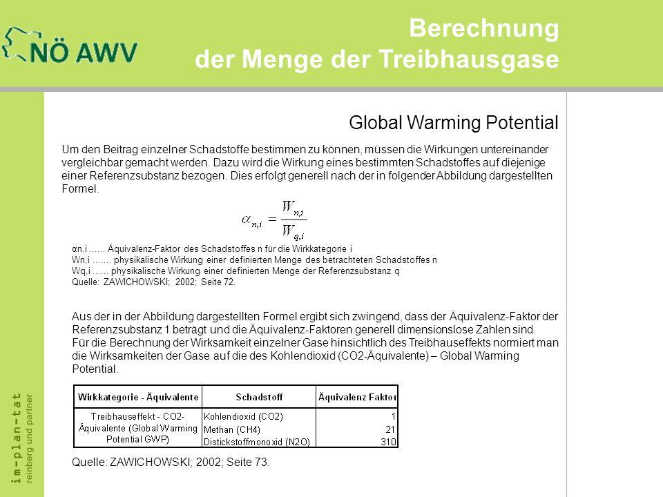 Berechnung der Menge der Treibhausgase Global Warming Potential Um den Beitrag einzelner Schadstoffe bestimmen zu können, müssen die Wirkungen unterei