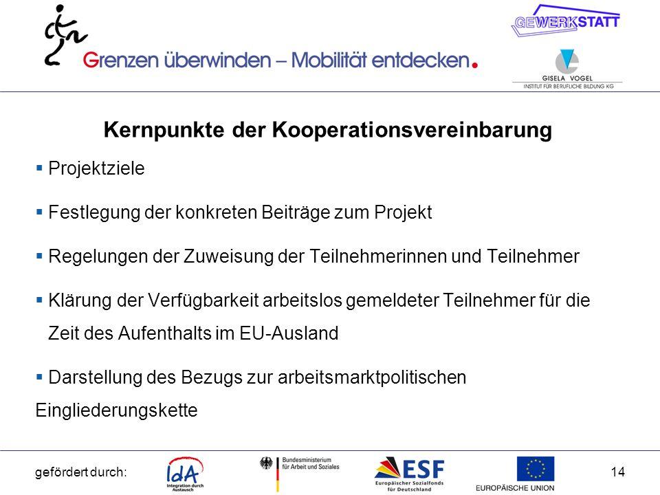 gefördert durch:15 Ansprechpartner organisatorische Fragen: Werner Fuhrmann, Gewerkstatt gGmbH, Schleipweg 20, 44805 Bochum, Tel.: 0234/925 639-10, fuhrmann@gewerkstatt.de oder Brigitta Lökenhoff, Gisela Vogel Institut für berufliche Bildung KG, Bessemerstraße 80, 0234/96184-13, b.loekenhoff@givo-ifbb.defuhrmann@gewerkstatt.deb.loekenhoff@givo-ifbb.de Teilnehmeransprache: Barbara Bernhard, Gewerkstatt gGmbH, Schleipweg 20, 44805 Bochum, Tel.: 0234/925 639-10, bernhard@gewerkstatt.de oder Ewelina Bujala, Gisela Vogel Institut für berufliche Bildung KG, Bessemerstraße 80, 0234/96184-80, e.bujala@givo-ifbb.debernhard@gewerkstatt.dee.bujala@givo-ifbb.de