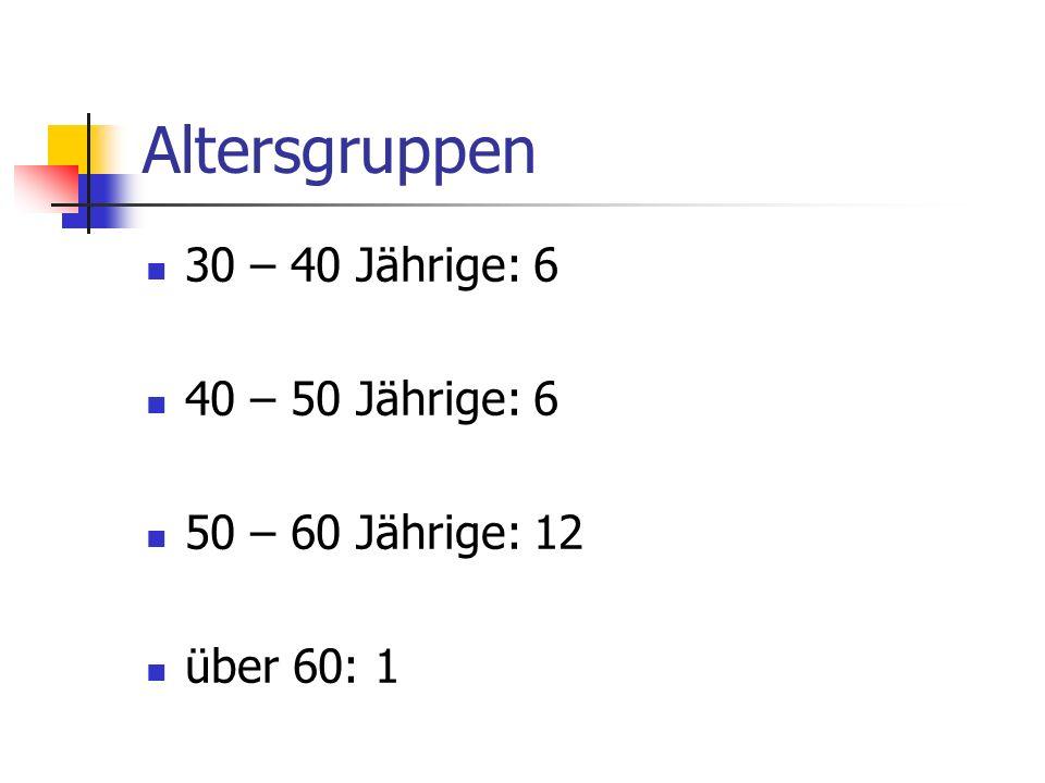 Altersgruppen 30 – 40 Jährige: 6 40 – 50 Jährige: 6 50 – 60 Jährige: 12 über 60: 1