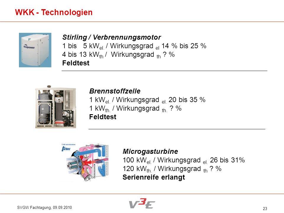 SVGW Fachtagung, 09.09.2010 23 Stirling / Verbrennungsmotor 1 bis 5 kW el. / Wirkungsgrad el 14 % bis 25 % 4 bis 13 kW th / Wirkungsgrad th ? % Feldte