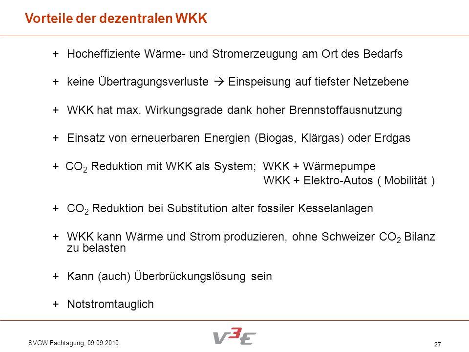 SVGW Fachtagung, 09.09.2010 27 Vorteile der dezentralen WKK +Hocheffiziente Wärme- und Stromerzeugung am Ort des Bedarfs + keine Übertragungsverluste