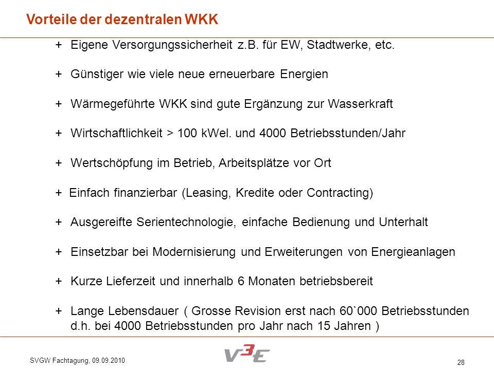 SVGW Fachtagung, 09.09.2010 28 Vorteile der dezentralen WKK + Eigene Versorgungssicherheit z.B. für EW, Stadtwerke, etc. + Günstiger wie viele neue er