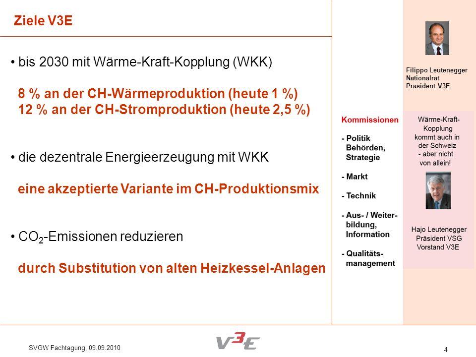 SVGW Fachtagung, 09.09.2010 4 Ziele V3E Filippo Leutenegger Nationalrat Präsident V3E bis 2030 mit Wärme-Kraft-Kopplung (WKK) 8 % an der CH-Wärmeprodu
