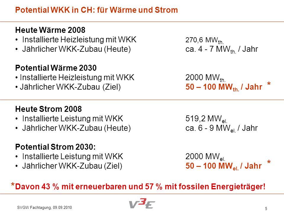 SVGW Fachtagung, 09.09.2010 5 Potential WKK in CH: für Wärme und Strom Heute Wärme 2008 Installierte Heizleistung mit WKK 270,6 MW th. Jährlicher WKK-