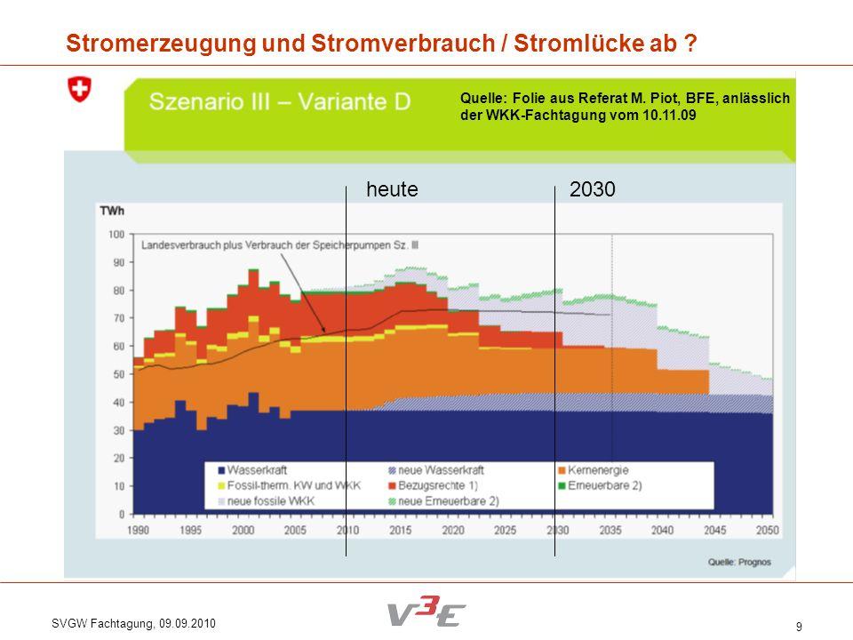 SVGW Fachtagung, 09.09.2010 20 Chance WKK: Ist Teil der Netze der Zukunft Präsentation von BFE am VSE Symposium im Mai 2009.