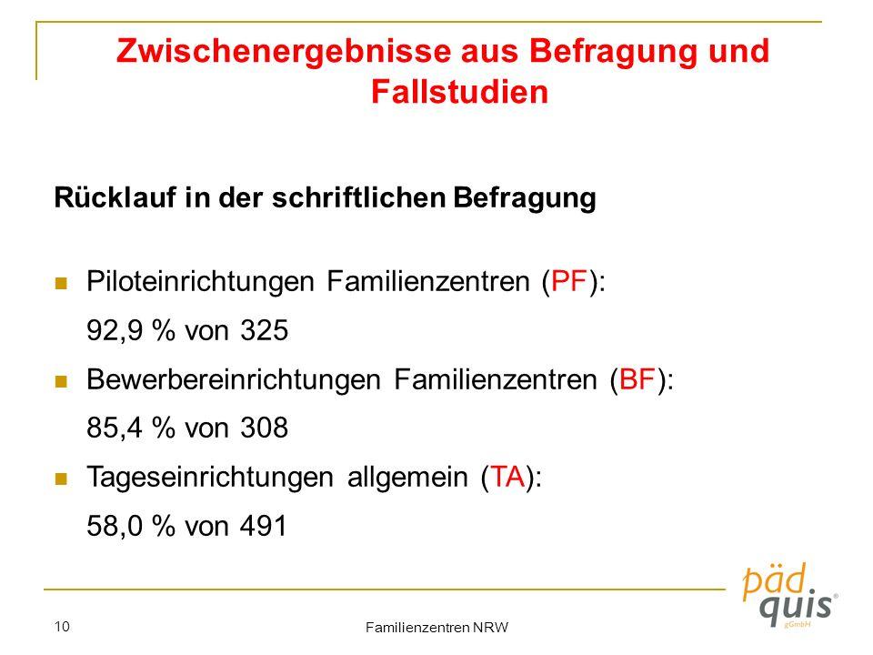 Familienzentren NRW 10 Zwischenergebnisse aus Befragung und Fallstudien Rücklauf in der schriftlichen Befragung Piloteinrichtungen Familienzentren (PF