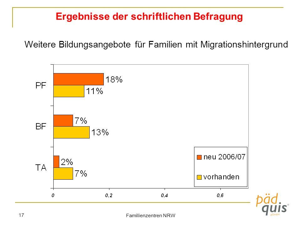 Familienzentren NRW 17 Weitere Bildungsangebote für Familien mit Migrationshintergrund Ergebnisse der schriftlichen Befragung