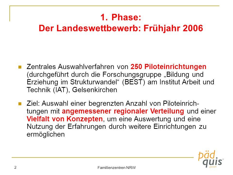 Familienzentren NRW 2 1. Phase: Der Landeswettbewerb: Frühjahr 2006 Zentrales Auswahlverfahren von 250 Piloteinrichtungen (durchgeführt durch die Fors