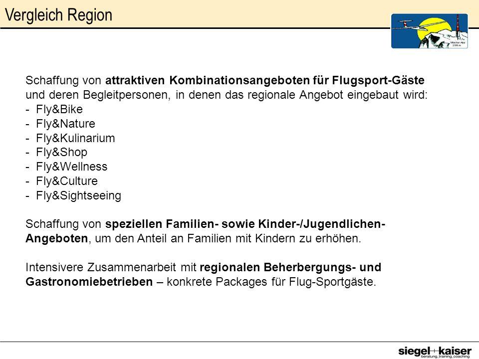 Vergleich Region Schaffung von attraktiven Kombinationsangeboten für Flugsport-Gäste und deren Begleitpersonen, in denen das regionale Angebot eingeba