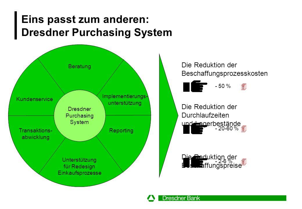 Dezentralisierung des Einkaufs durch Bestellung der Kostenstellen Verringerung der Liefer- und Lagerzeiten Nutzerlimite Umfangreiches Reporting Aushan