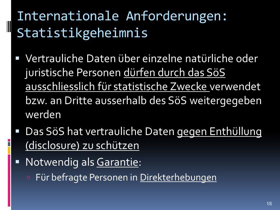 Internationale Anforderungen: Statistikgeheimnis Vertrauliche Daten über einzelne natürliche oder juristische Personen dürfen durch das SöS ausschliesslich für statistische Zwecke verwendet bzw.