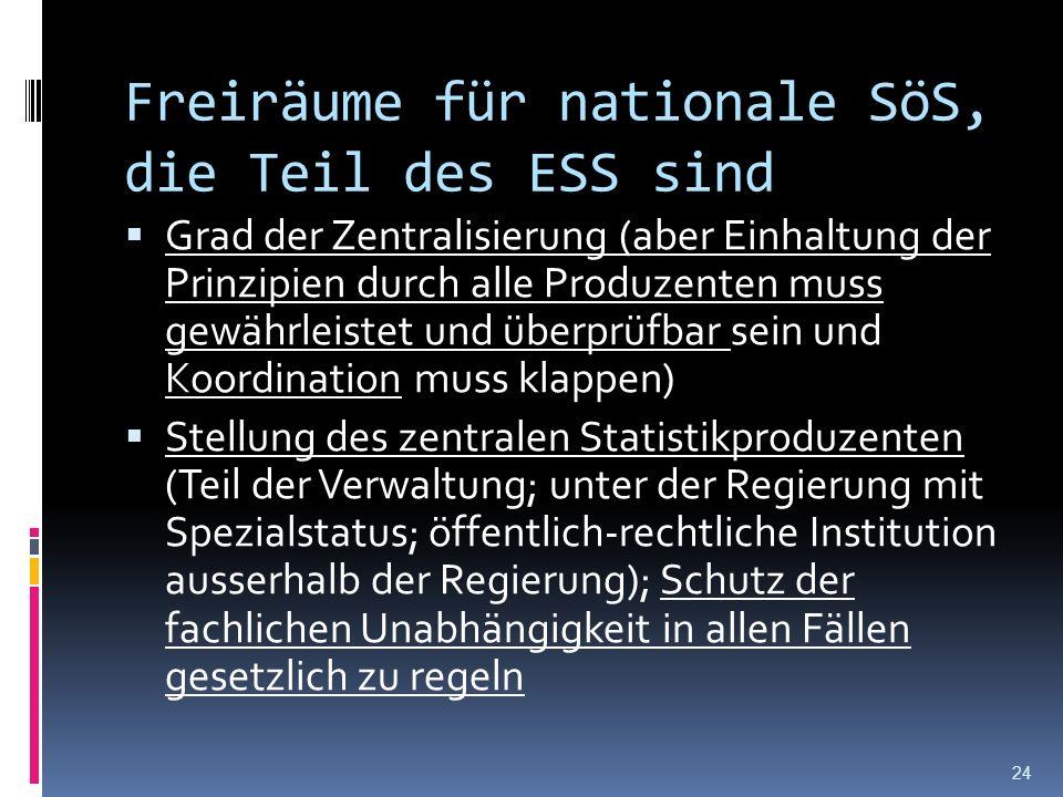 Freiräume für nationale SöS, die Teil des ESS sind Grad der Zentralisierung (aber Einhaltung der Prinzipien durch alle Produzenten muss gewährleistet