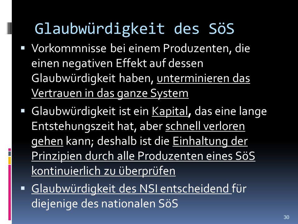 Glaubwürdigkeit des SöS Vorkommnisse bei einem Produzenten, die einen negativen Effekt auf dessen Glaubwürdigkeit haben, unterminieren das Vertrauen in das ganze System Glaubwürdigkeit ist ein Kapital, das eine lange Entstehungszeit hat, aber schnell verloren gehen kann; deshalb ist die Einhaltung der Prinzipien durch alle Produzenten eines SöS kontinuierlich zu überprüfen Glaubwürdigkeit des NSI entscheidend für diejenige des nationalen SöS 30