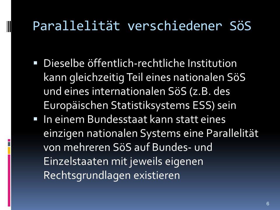 Parallelität verschiedener SöS Dieselbe öffentlich-rechtliche Institution kann gleichzeitig Teil eines nationalen SöS und eines internationalen SöS (z.B.