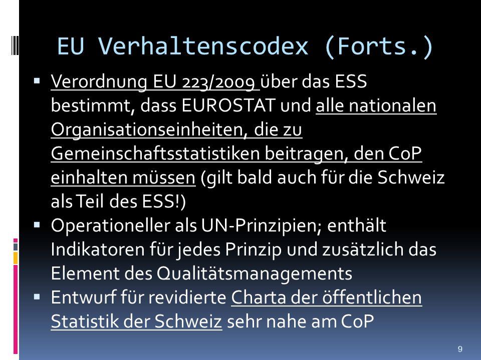 EU Verhaltenscodex (Forts.) Verordnung EU 223/2009 über das ESS bestimmt, dass EUROSTAT und alle nationalen Organisationseinheiten, die zu Gemeinschaftsstatistiken beitragen, den CoP einhalten müssen (gilt bald auch für die Schweiz als Teil des ESS!) Operationeller als UN-Prinzipien; enthält Indikatoren für jedes Prinzip und zusätzlich das Element des Qualitätsmanagements Entwurf für revidierte Charta der öffentlichen Statistik der Schweiz sehr nahe am CoP 9