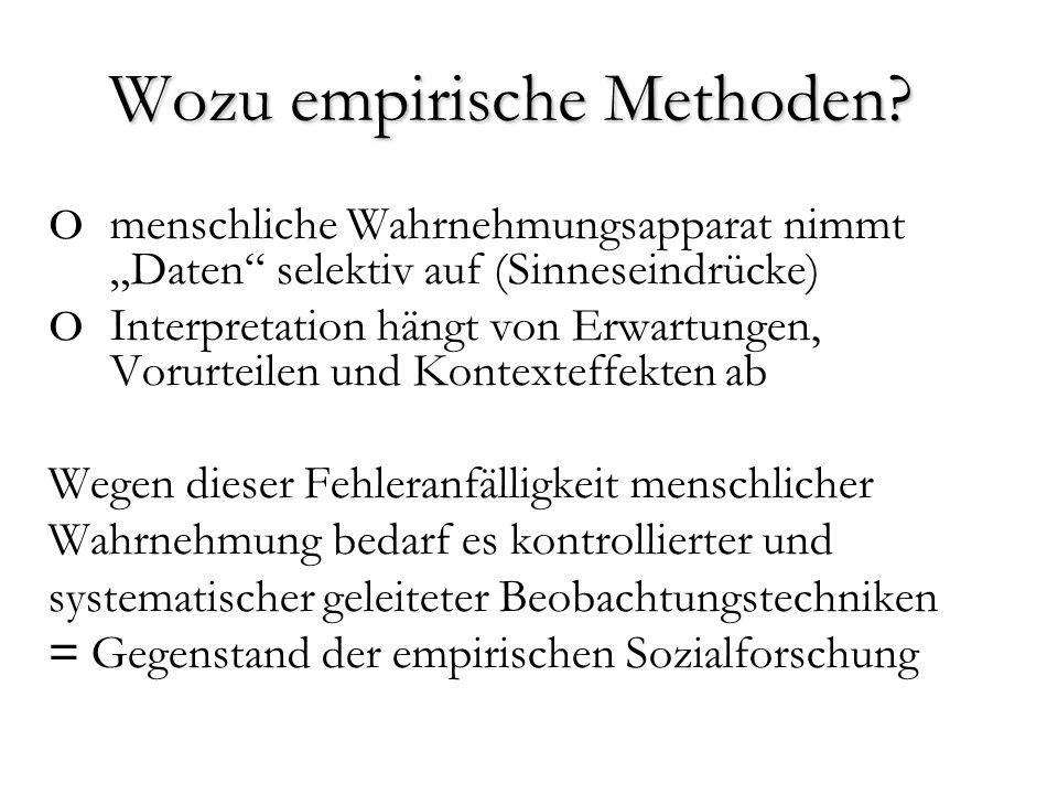 Wozu empirische Methoden.
