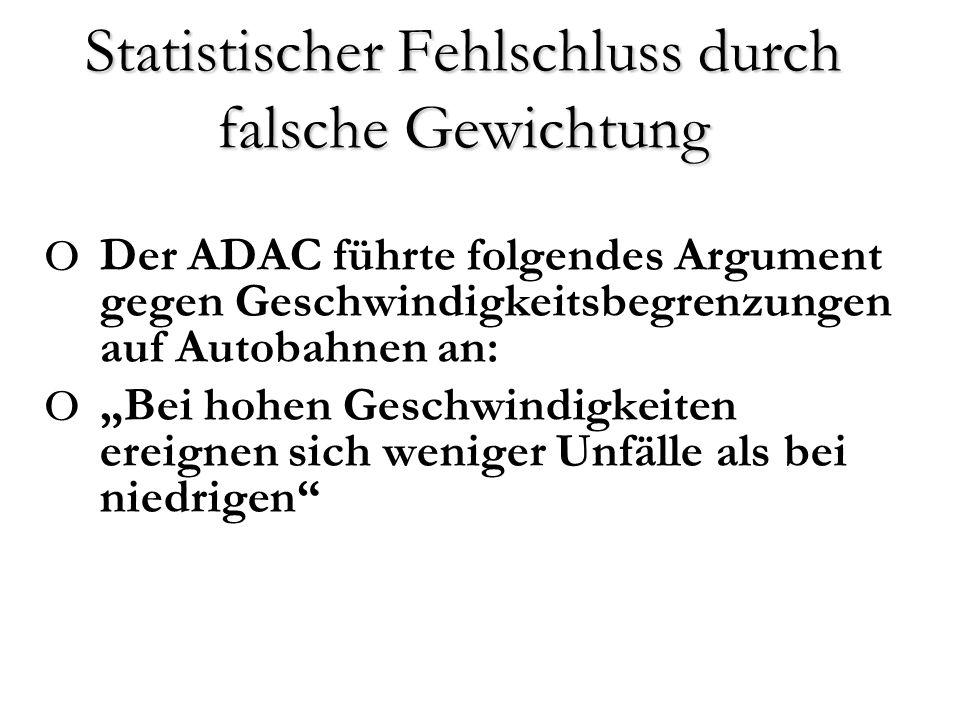 o Der ADAC führte folgendes Argument gegen Geschwindigkeitsbegrenzungen auf Autobahnen an: o Bei hohen Geschwindigkeiten ereignen sich weniger Unfälle als bei niedrigen Statistischer Fehlschluss durch falsche Gewichtung
