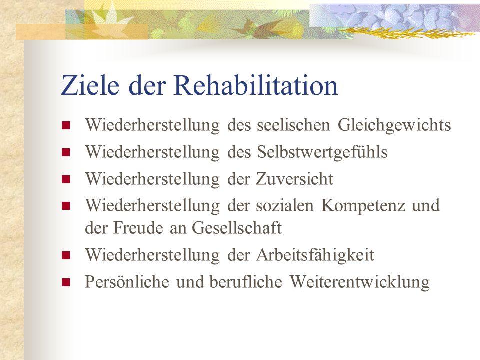 Ziele der Rehabilitation Wiederherstellung des seelischen Gleichgewichts Wiederherstellung des Selbstwertgefühls Wiederherstellung der Zuversicht Wied