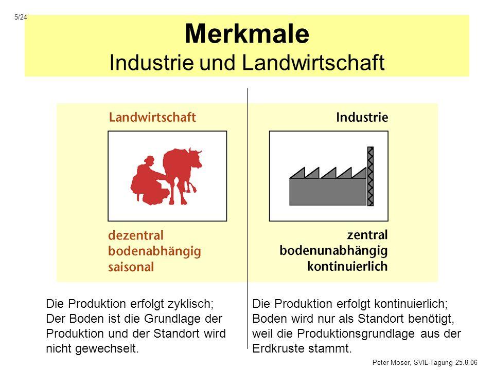 Merkmale Industrie und Landwirtschaft 5/24 Die Produktion erfolgt zyklisch; Der Boden ist die Grundlage der Produktion und der Standort wird nicht gew