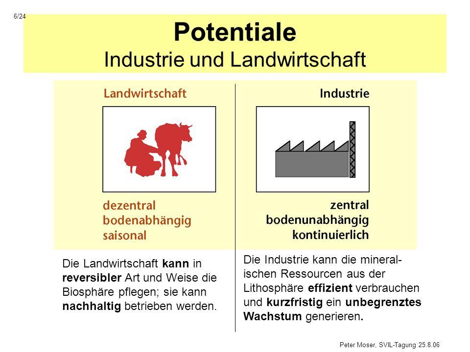 Potentiale Industrie und Landwirtschaft Die Landwirtschaft kann in reversibler Art und Weise die Biosphäre pflegen; sie kann nachhaltig betrieben werd