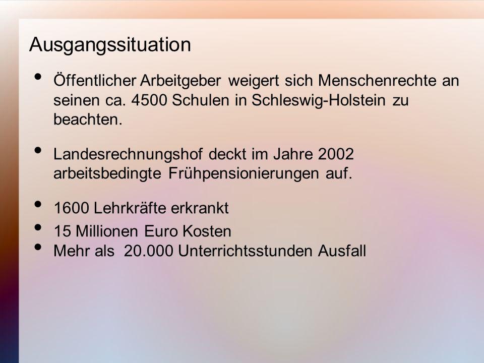Ausgangssituation Öffentlicher Arbeitgeber weigert sich Menschenrechte an seinen ca. 4500 Schulen in Schleswig-Holstein zu beachten. Landesrechnungsho