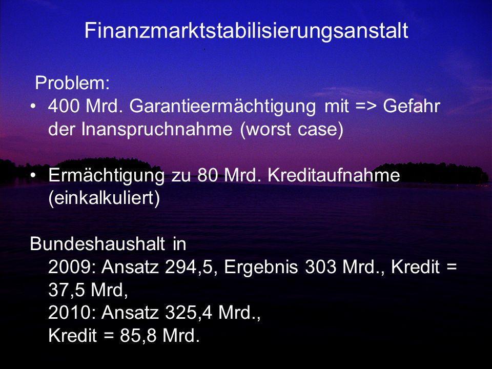 Finanzmarktstabilisierungsanstalt Problem: 400 Mrd. Garantieermächtigung mit => Gefahr der Inanspruchnahme (worst case) Ermächtigung zu 80 Mrd. Kredit