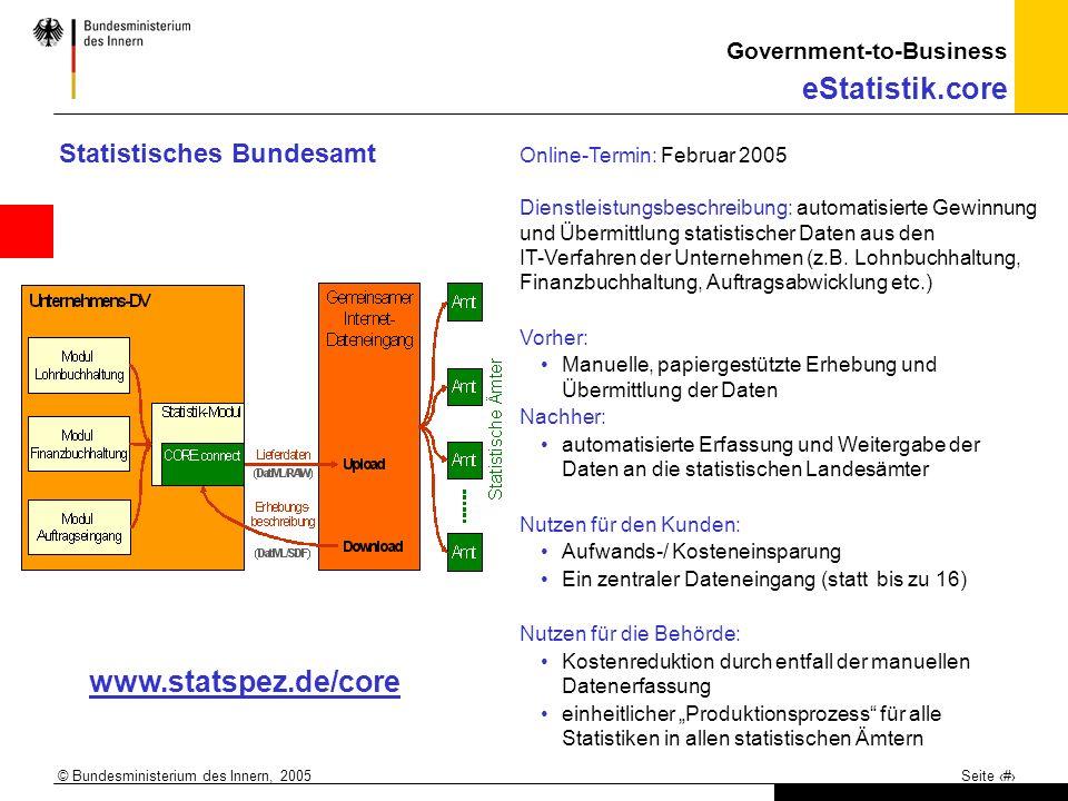 © Bundesministerium des Innern, 2005 Seite 12 Statistisches Bundesamt Online-Termin: Februar 2005 Dienstleistungsbeschreibung: automatisierte Gewinnun