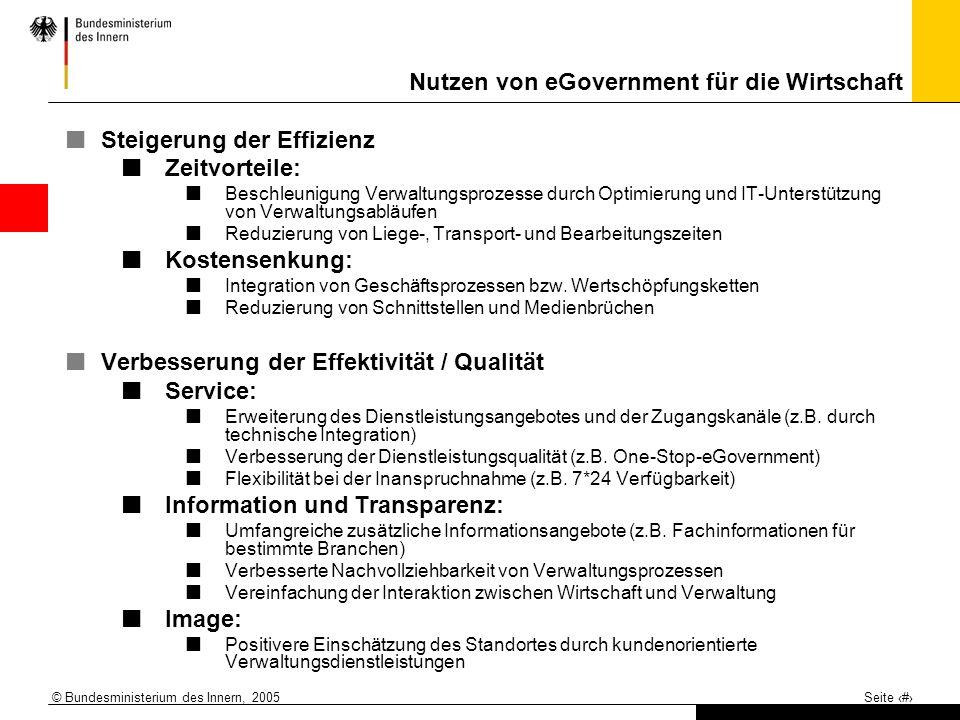 © Bundesministerium des Innern, 2005 Seite 2 Nutzen von eGovernment für die Wirtschaft Steigerung der Effizienz Zeitvorteile: Beschleunigung Verwaltun