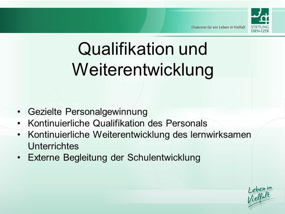 Qualifikation und Weiterentwicklung Gezielte Personalgewinnung Kontinuierliche Qualifikation des Personals Kontinuierliche Weiterentwicklung des lernw