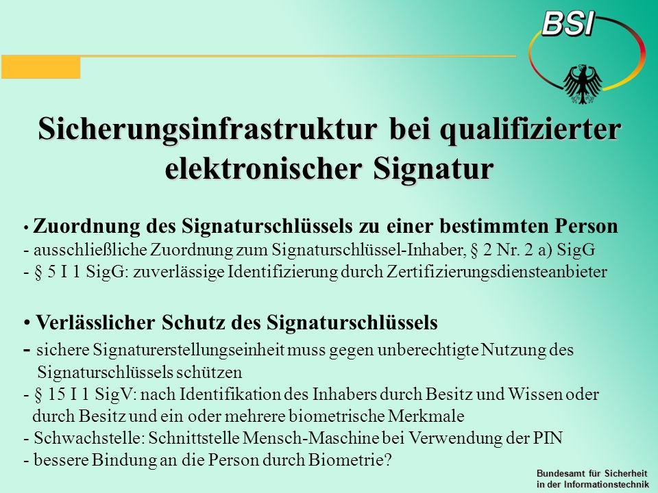 Bundesamt für Sicherheit in der Informationstechnik Sicherungsinfrastruktur bei qualifizierter elektronischer Signatur Zuordnung des Signaturschlüssel
