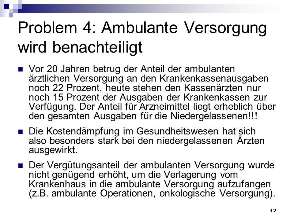12 Problem 4: Ambulante Versorgung wird benachteiligt Vor 20 Jahren betrug der Anteil der ambulanten ärztlichen Versorgung an den Krankenkassenausgabe