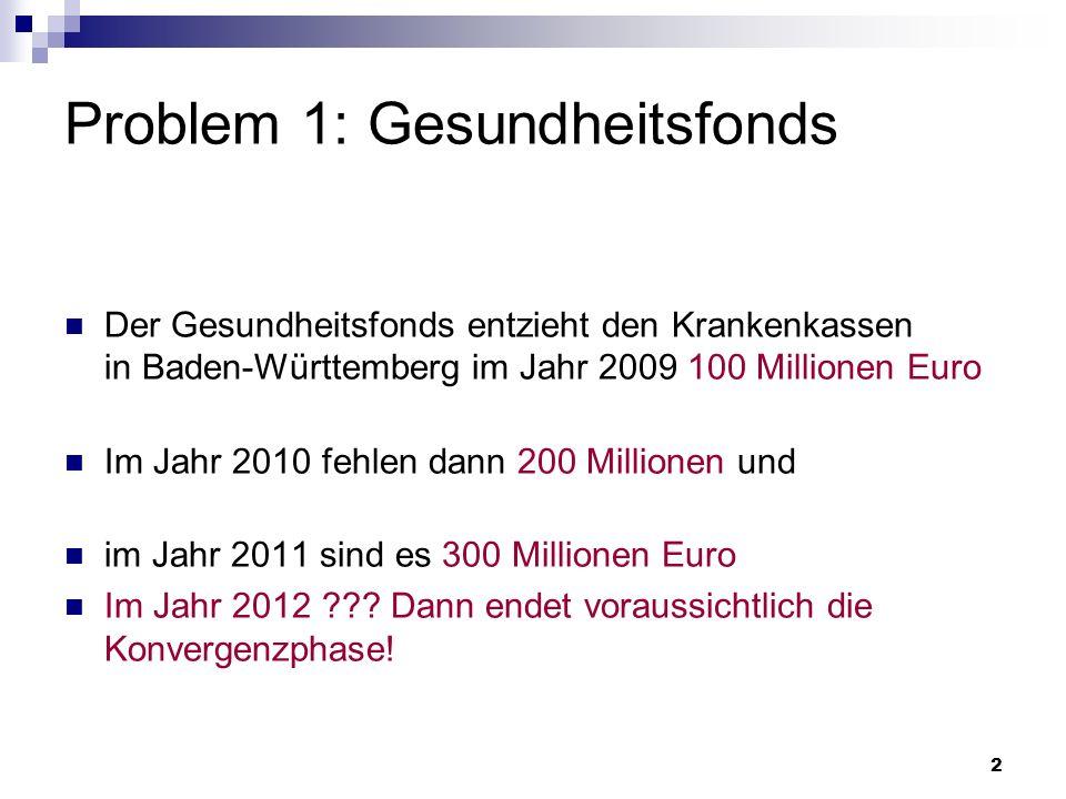 2 Problem 1: Gesundheitsfonds Der Gesundheitsfonds entzieht den Krankenkassen in Baden-Württemberg im Jahr 2009 100 Millionen Euro Im Jahr 2010 fehlen