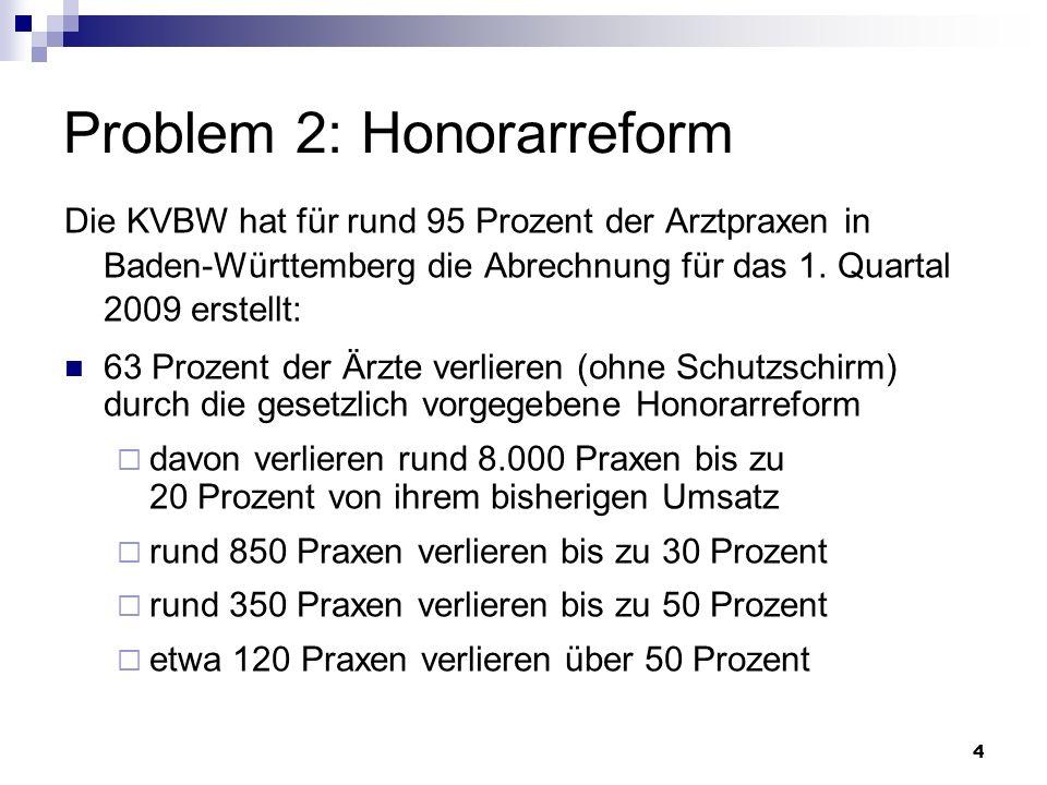 4 Problem 2: Honorarreform Die KVBW hat für rund 95 Prozent der Arztpraxen in Baden-Württemberg die Abrechnung für das 1. Quartal 2009 erstellt: 63 Pr
