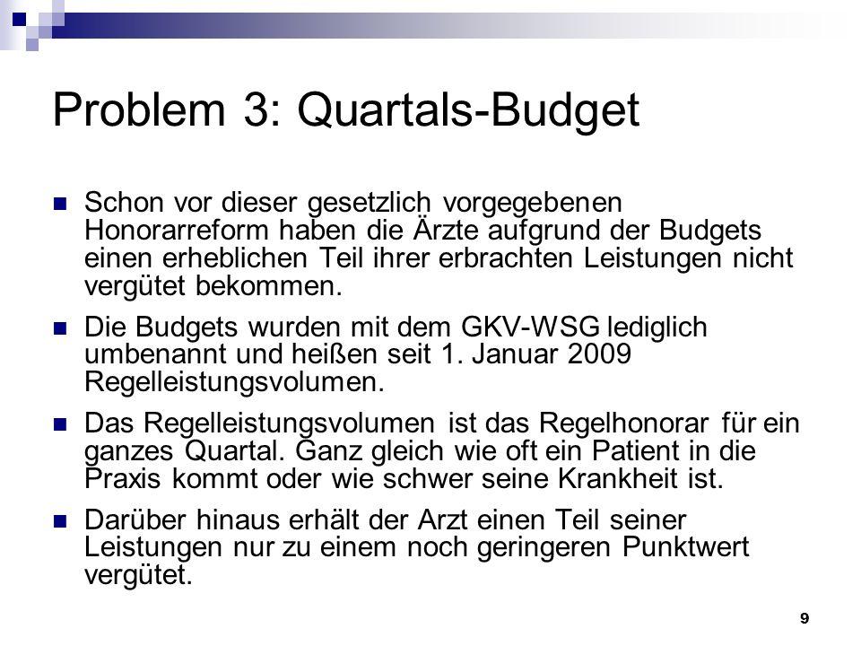 9 Problem 3: Quartals-Budget Schon vor dieser gesetzlich vorgegebenen Honorarreform haben die Ärzte aufgrund der Budgets einen erheblichen Teil ihrer