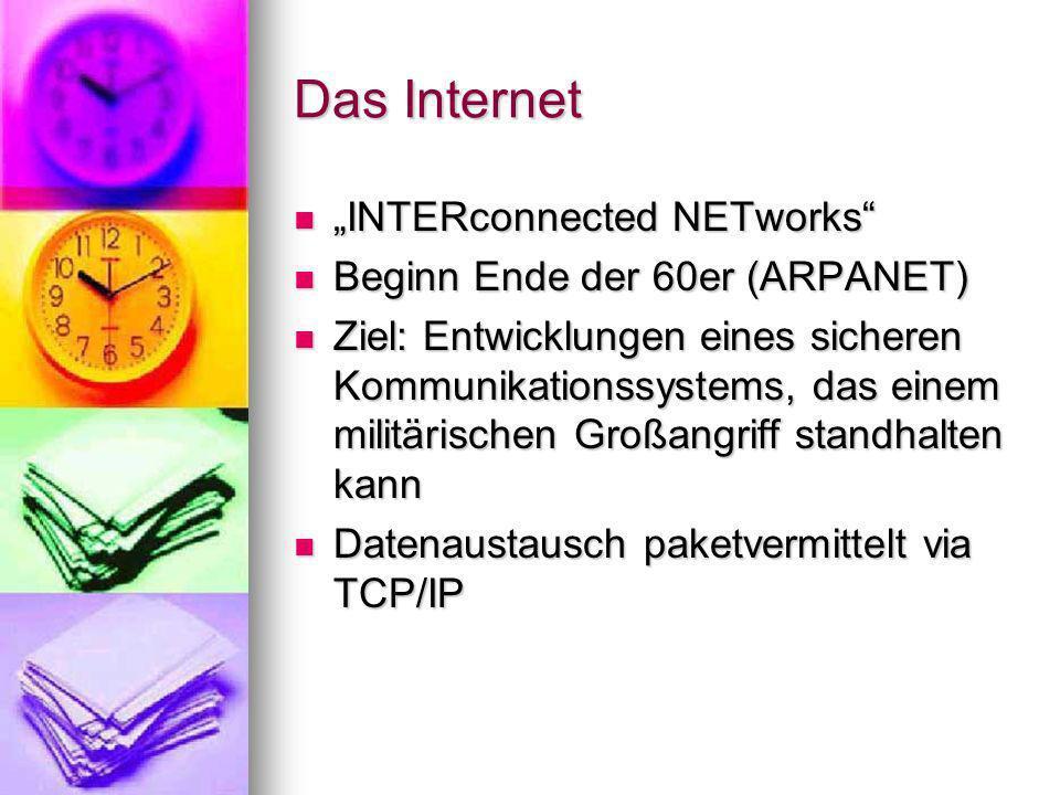 Was ist ein Internet Dienst.