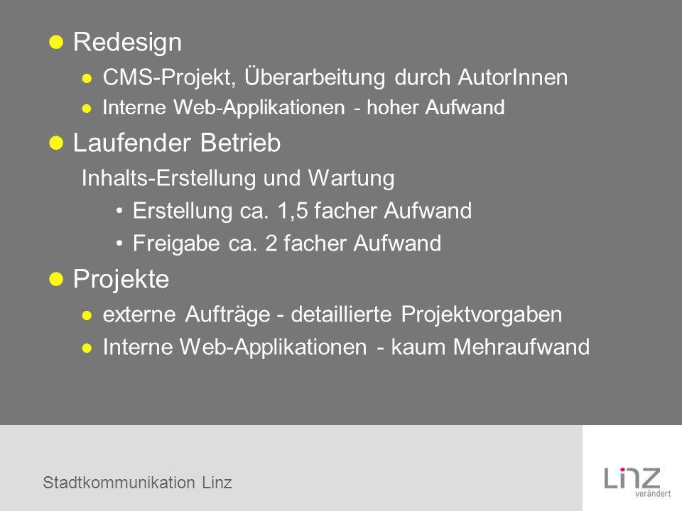 Stadtkommunikation Linz Redesign CMS-Projekt, Überarbeitung durch AutorInnen Interne Web-Applikationen - hoher Aufwand Laufender Betrieb Inhalts-Erste