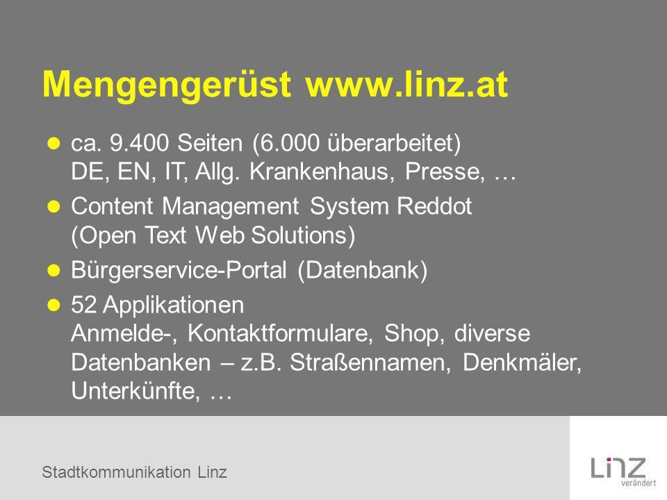 Mengengerüst www.linz.at ca. 9.400 Seiten (6.000 überarbeitet) DE, EN, IT, Allg. Krankenhaus, Presse, … Content Management System Reddot (Open Text We
