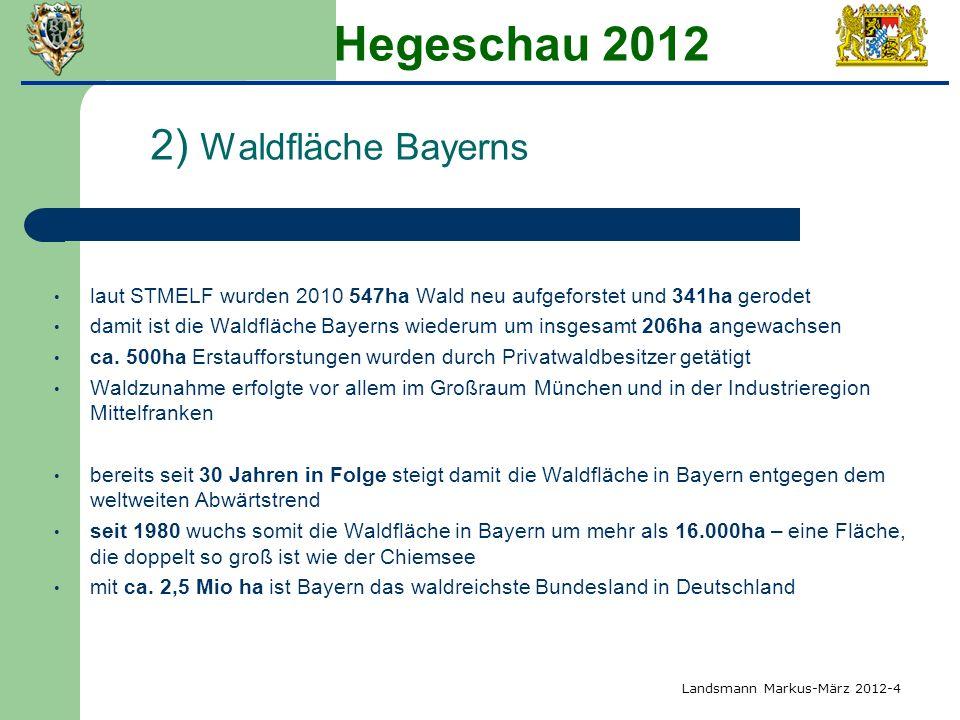 Hegeschau 2012 2) Waldfläche Bayerns laut STMELF wurden 2010 547ha Wald neu aufgeforstet und 341ha gerodet damit ist die Waldfläche Bayerns wiederum u