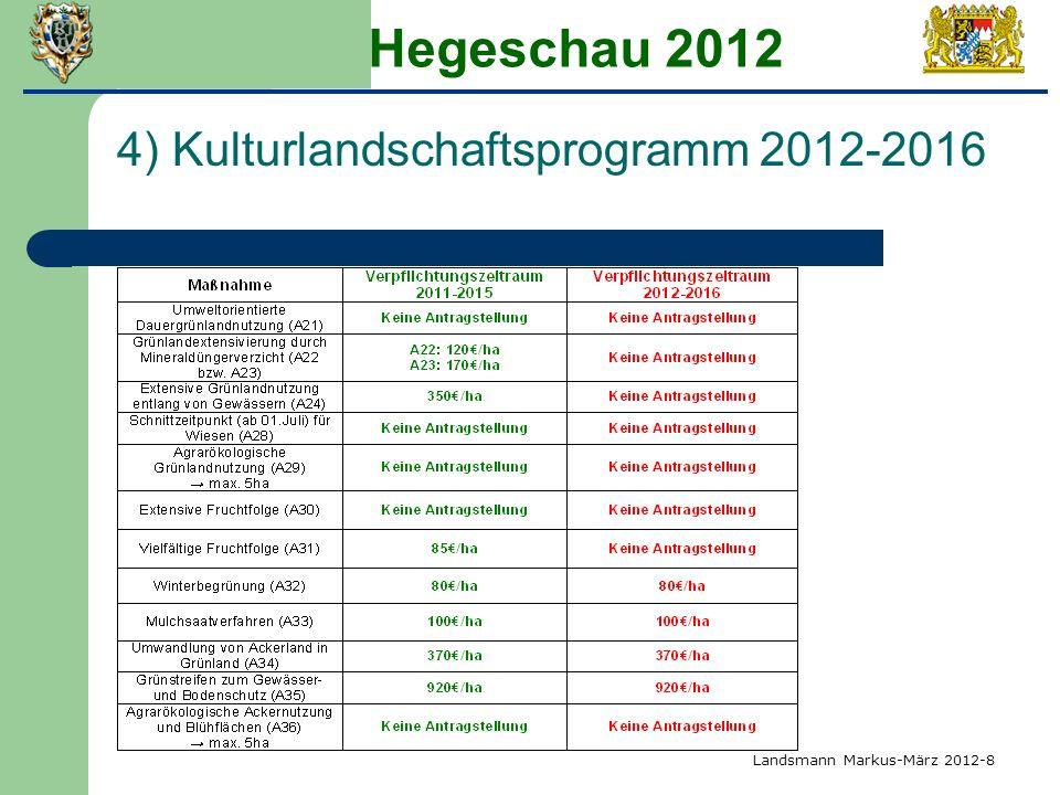 Hegeschau 2012 4) Kulturlandschaftsprogramm 2012-2016 Landsmann Markus-März 2012-8