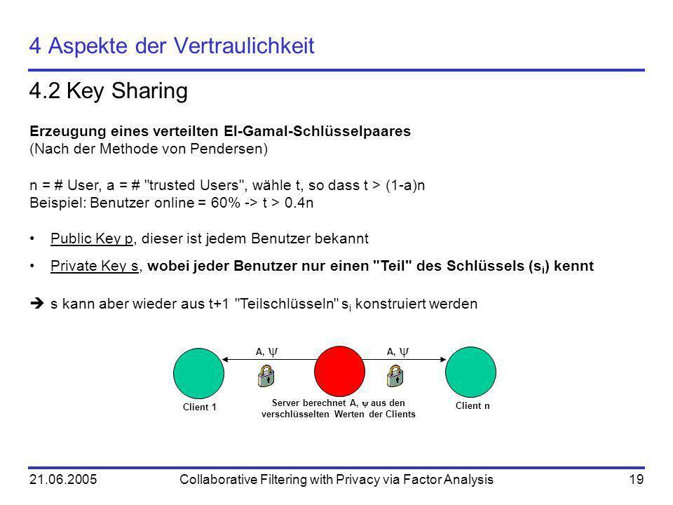 21.06.2005Collaborative Filtering with Privacy via Factor Analysis19 4 Aspekte der Vertraulichkeit 4.2 Key Sharing Erzeugung eines verteilten El-Gamal